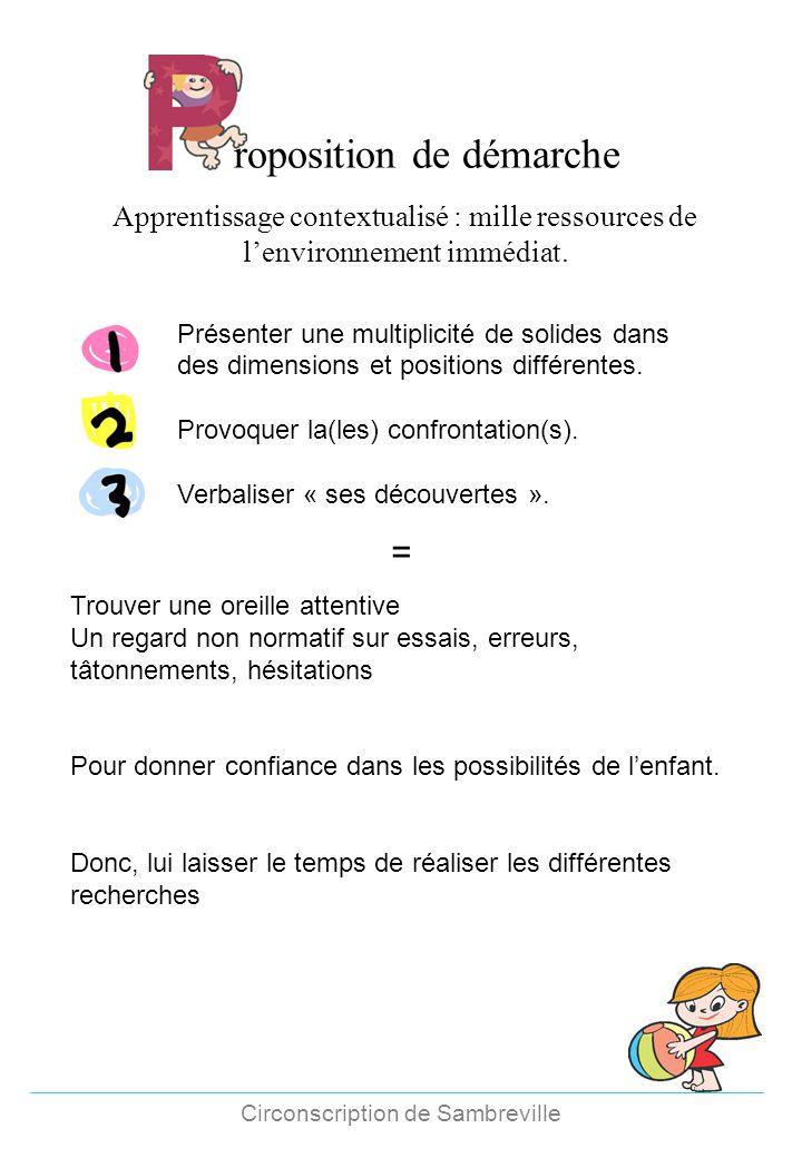 Apprentissage contextualisé : mille ressources de lenvironnement immédiat. Présenter une multiplicité de solides dans des dimensions et positions diff