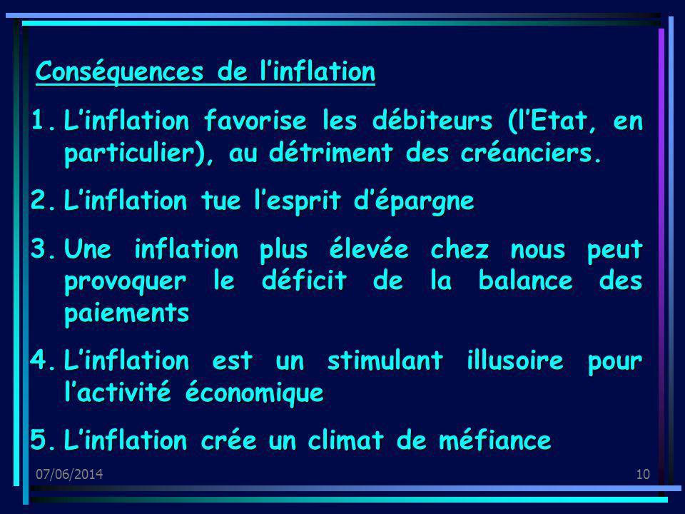 07/06/201410 1.Linflation favorise les débiteurs (lEtat, en particulier), au détriment des créanciers. 2.Linflation tue lesprit dépargne 3.Une inflati