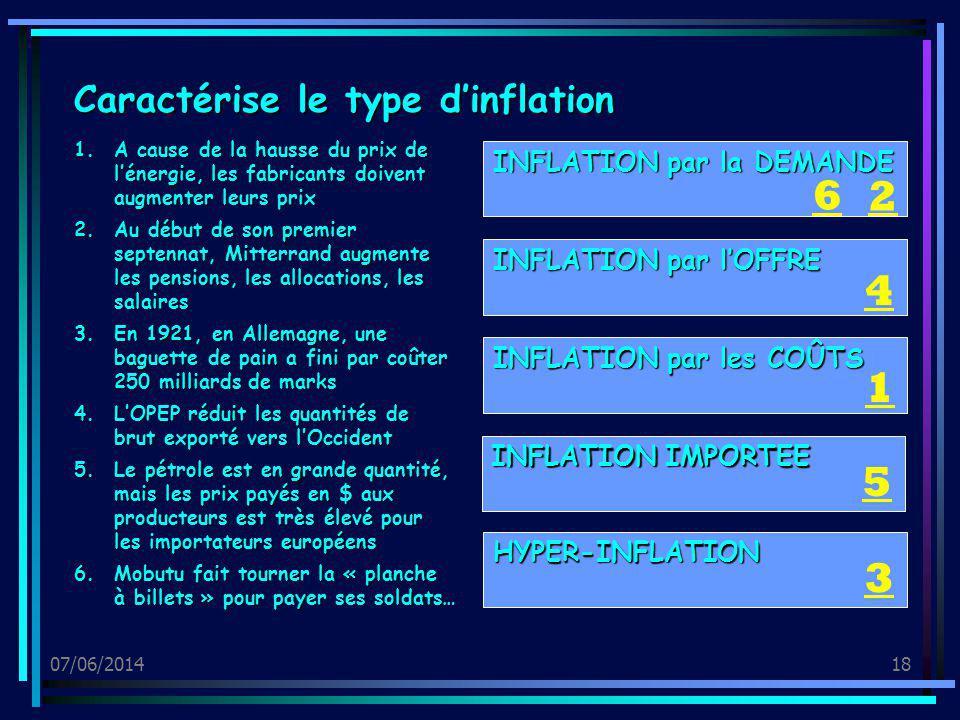 07/06/201418 Caractérise le type dinflation 1.A cause de la hausse du prix de lénergie, les fabricants doivent augmenter leurs prix 2.Au début de son