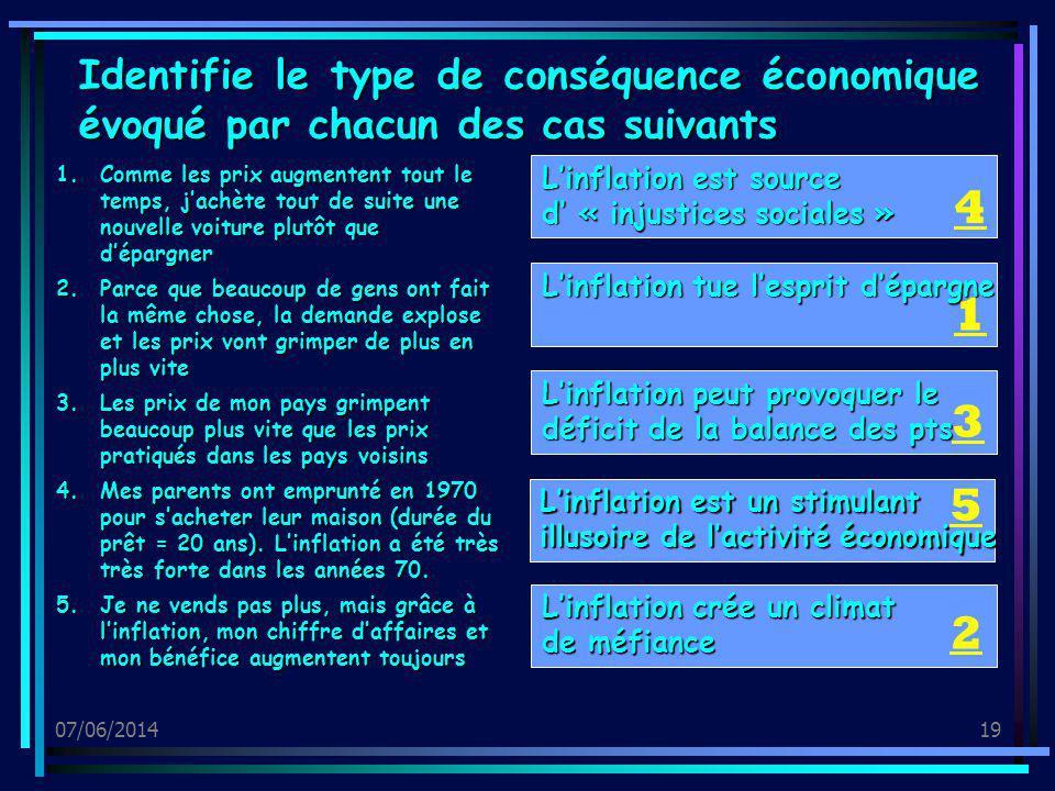 07/06/201419 Identifie le type de conséquence économique évoqué par chacun des cas suivants 1.Comme les prix augmentent tout le temps, jachète tout de