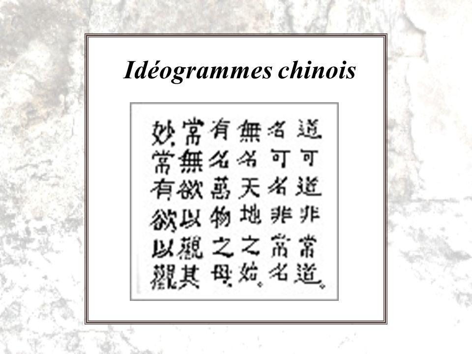 Utilisés en Chine, en Corée et au Vietnam Plus de 55 000 signes différents Les idéogrammes chinois -3 500-3 100 3 000 ans av. J.-C. -3 000 J.-C. 0