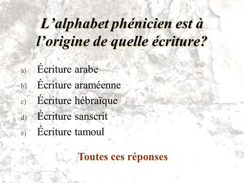 22 consonnes Issu de lécriture égyptienne Lalphabet phénicien -3 500-3 100-3 000 1 000 ans av. J.-C. -1 000 J.-C. 0
