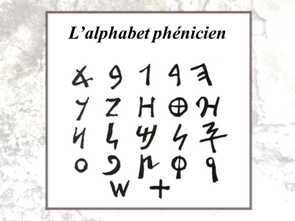 Lalphabet phénicien est à lorigine de quelle écriture? a) Écriture arabe b) Écriture araméenne c) Écriture hébraïque d) Écriture sanscrit e) Écriture