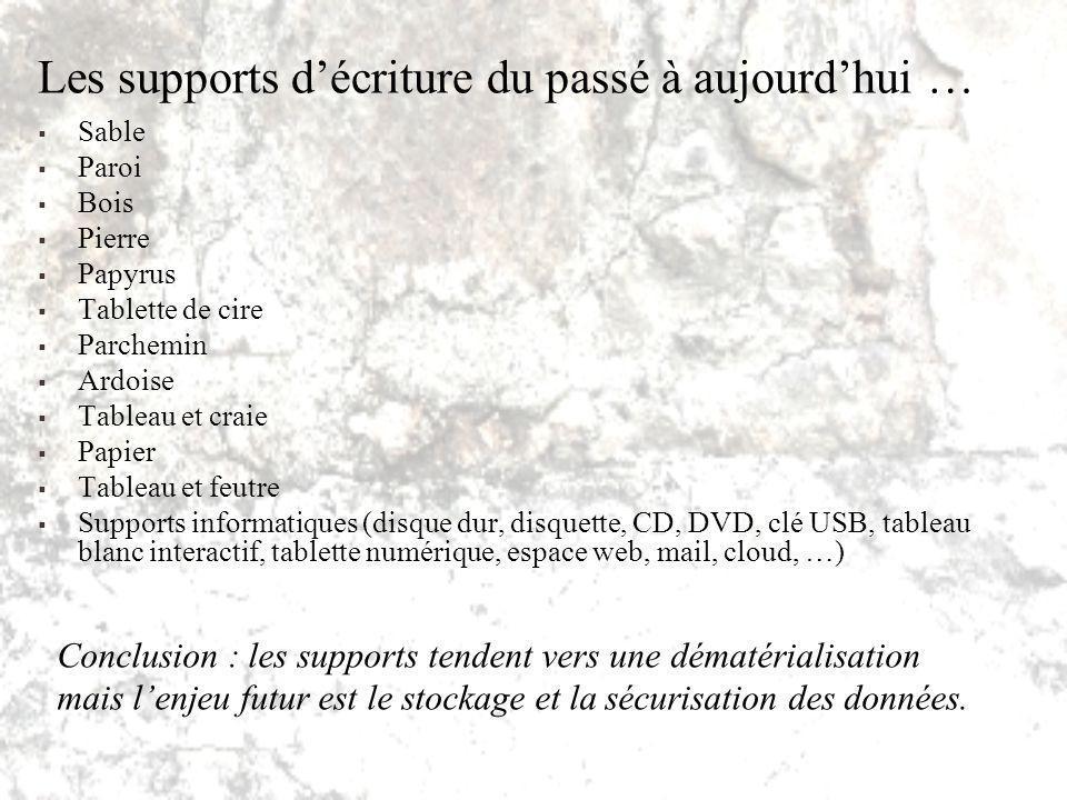 Mots = sons = abstraits Français Autres langues romanes Langues germaniques Lancien-français J.-C. 0-3 500-3 100-3 000-1 000800 De 1 200 ans à aujourd