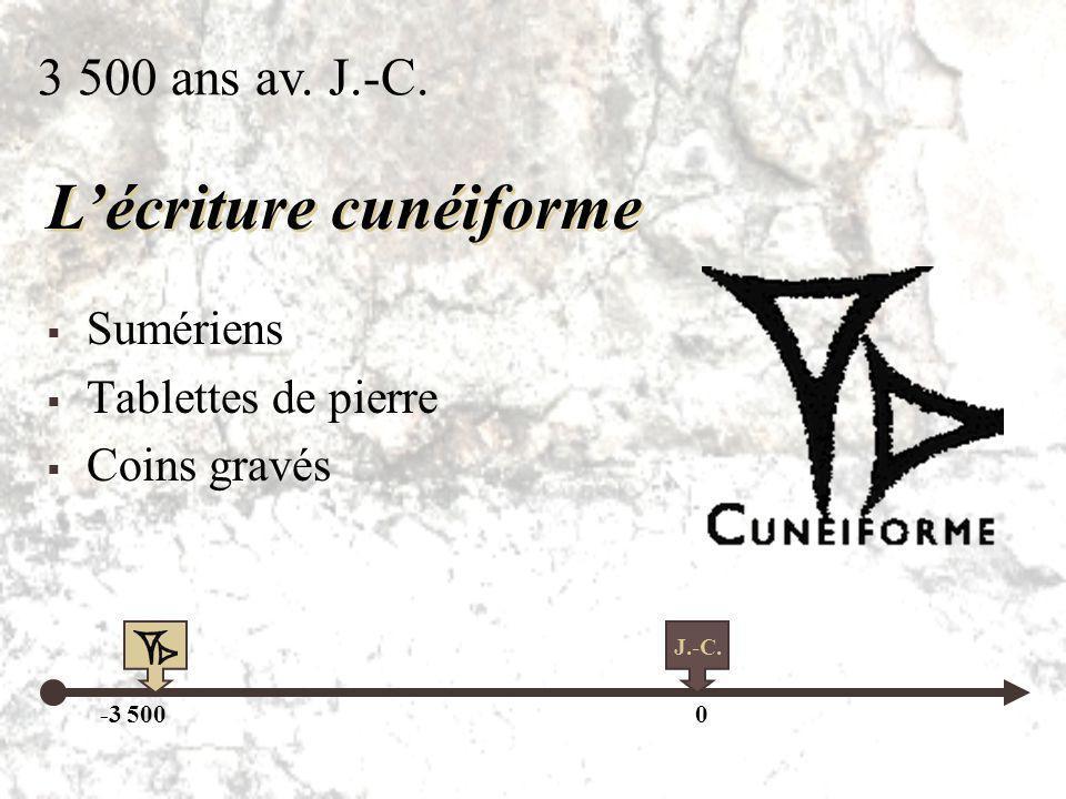 22 consonnes Issu de lécriture égyptienne Lalphabet phénicien -3 500-3 100-3 000 1 000 ans av.
