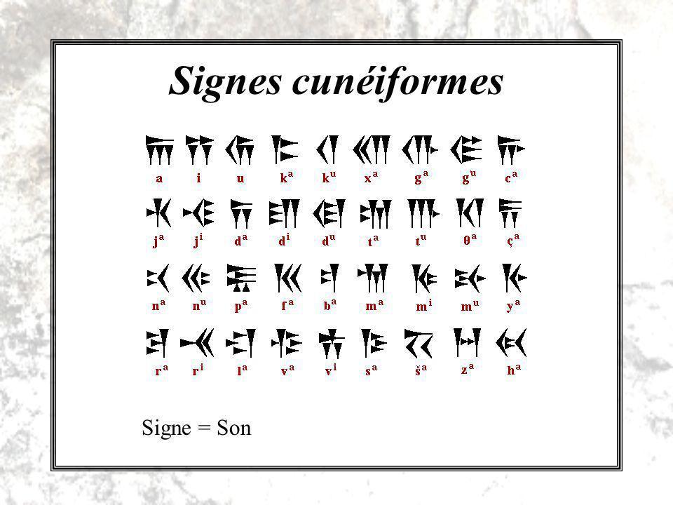 Signe = Son Signes cunéiformes