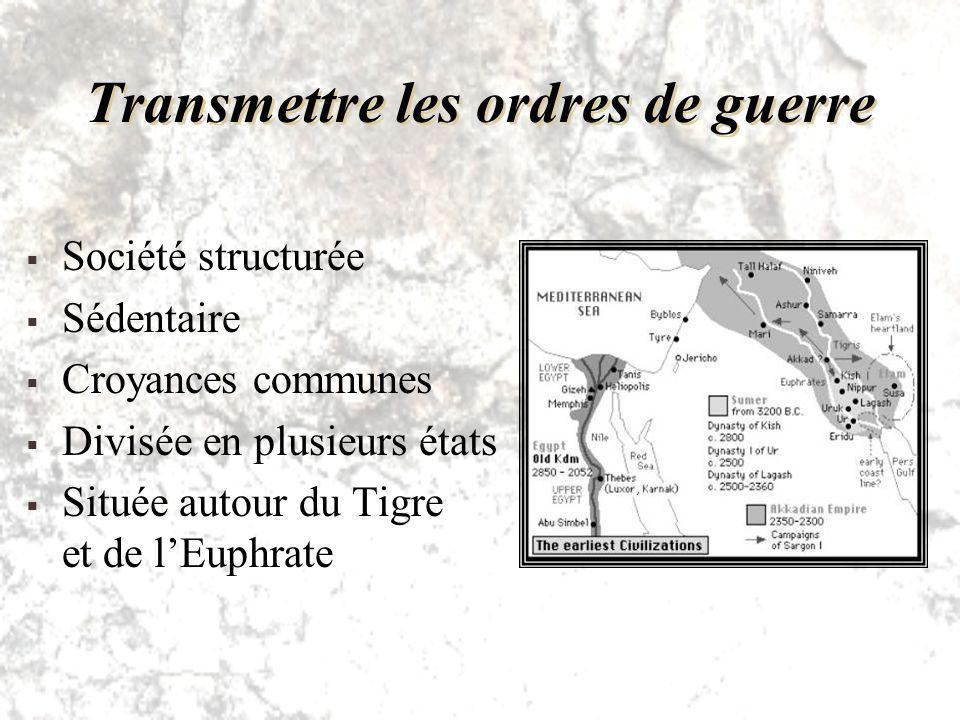 Transmettre les ordres de guerre Société structurée Sédentaire Croyances communes Divisée en plusieurs états Située autour du Tigre et de lEuphrate