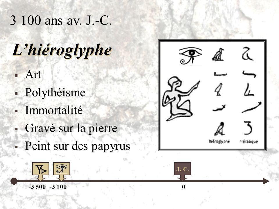 Art Polythéisme Immortalité Gravé sur la pierre Peint sur des papyrus Lhiéroglyphe -3 500 3 100 ans av.