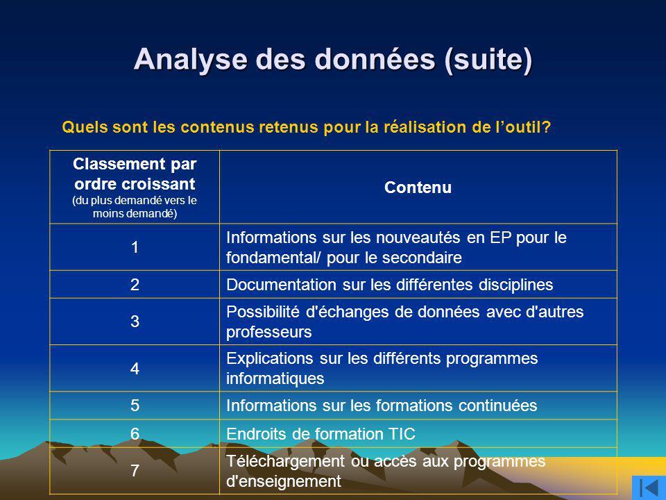 Analyse des données (suite) Classement par ordre croissant (du plus demandé vers le moins demandé) Contenu 1 Informations sur les nouveautés en EP pou
