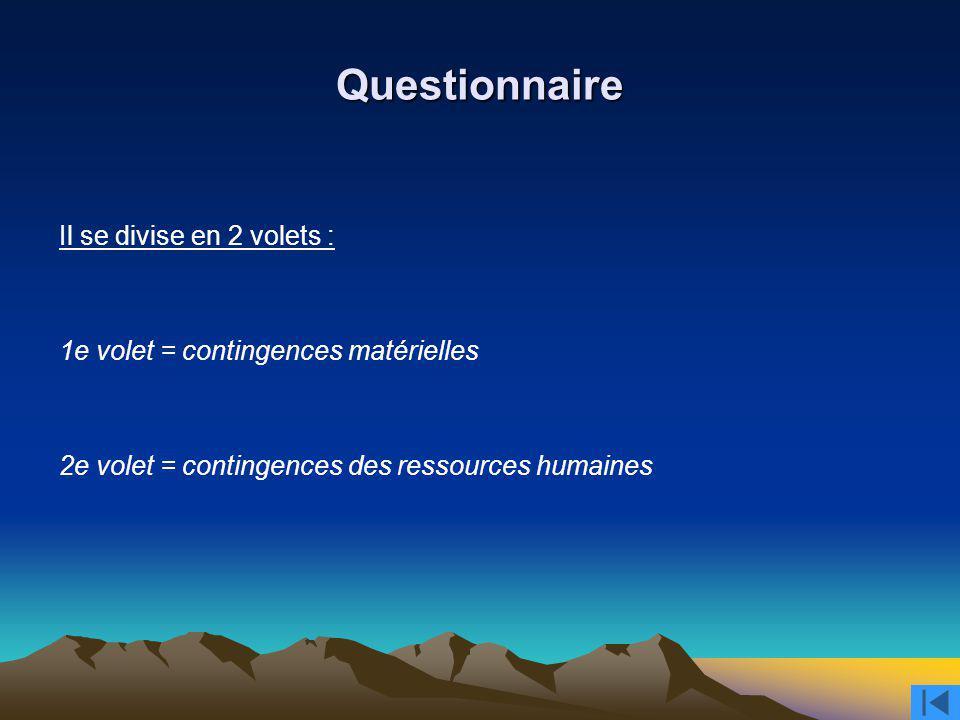 Questionnaire Il se divise en 2 volets : 1e volet = contingences matérielles 2e volet = contingences des ressources humaines