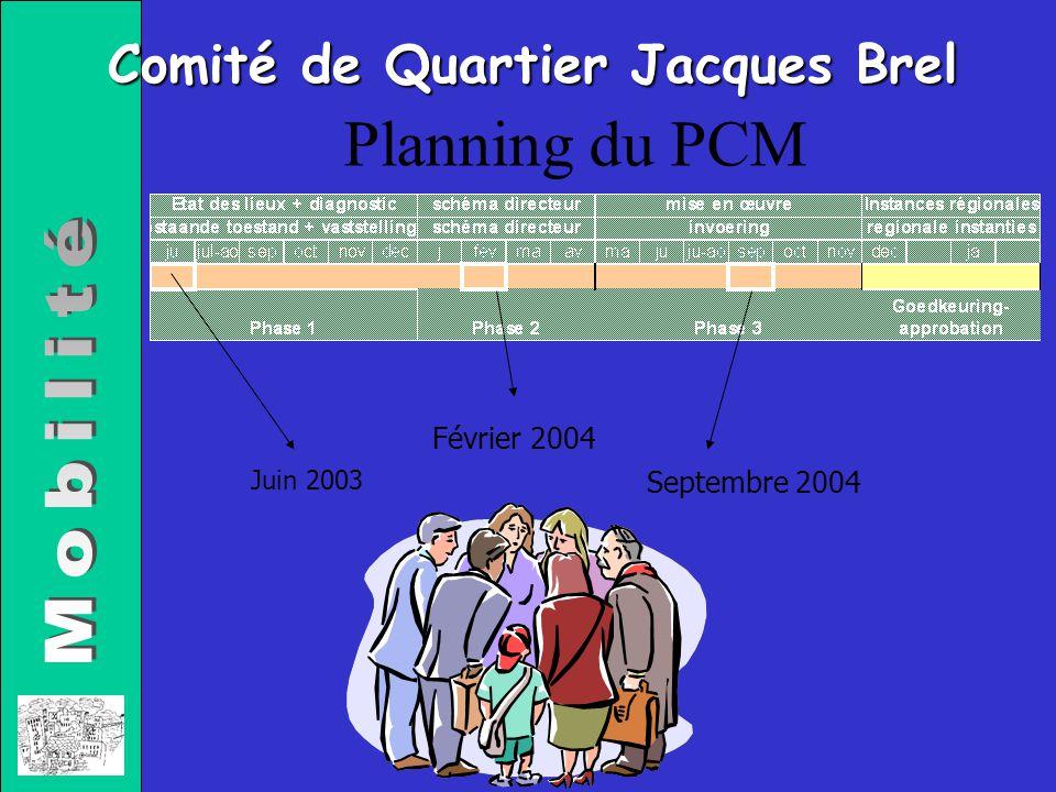 Comité de Quartier Jacques Brel Planning du PCM Juin 2003 Février 2004 Septembre 2004