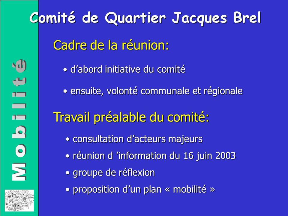 Comité de Quartier Jacques Brel Cadre de la réunion: dabord initiative du comité dabord initiative du comité ensuite, volonté communale et régionale e