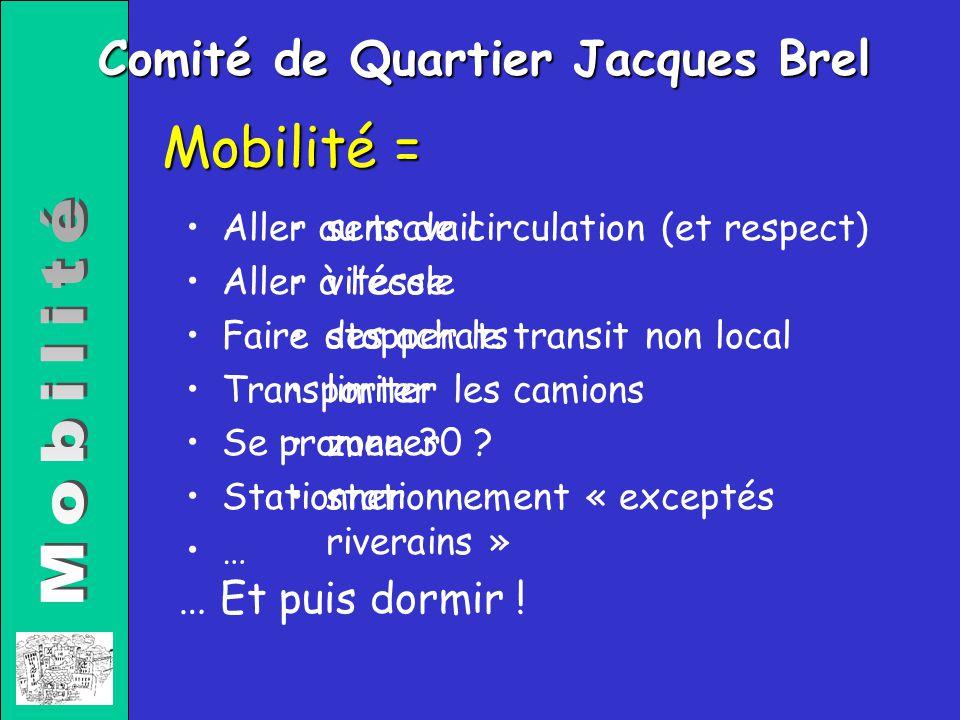 Comité de Quartier Jacques Brel Aller au travail Aller à lécole Faire des achats Transporter Se promener Stationner … Mobilité = sens de circulation (et respect) vitesse stopper le transit non local limiter les camions zone 30 .