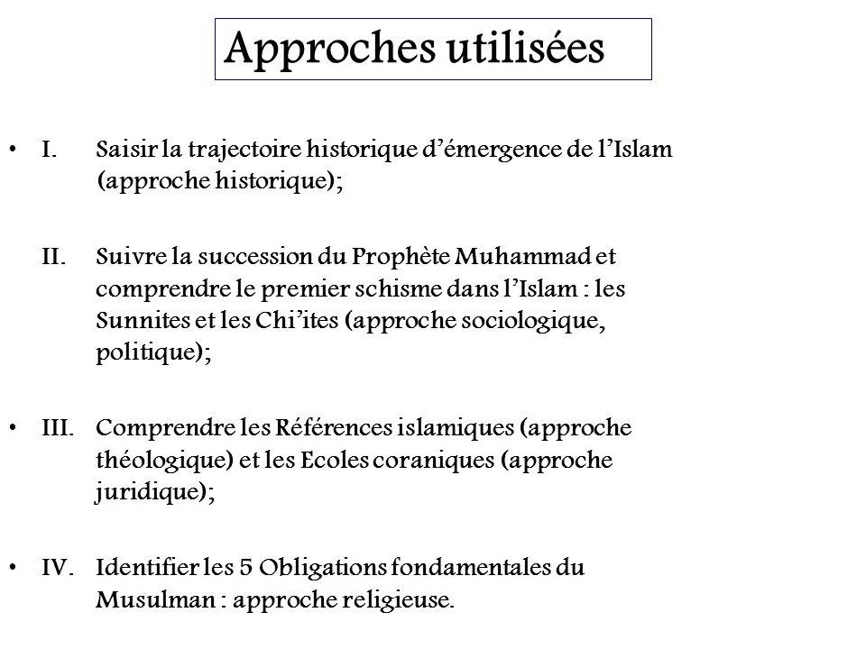 Approches utilisées I. Saisir la trajectoire historique démergence de lIslam (approche historique); II.Suivre la succession du Prophète Muhammad et co