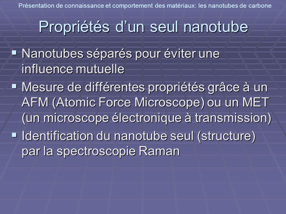 Présentation de connaissance et comportement des matériaux: les nanotubes de carbone Propriétés dun seul nanotube Nanotubes séparés pour éviter une in