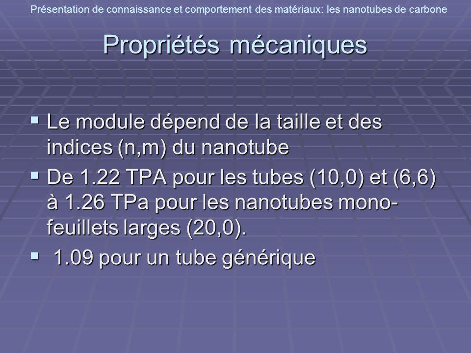 Présentation de connaissance et comportement des matériaux: les nanotubes de carbone Propriétés mécaniques Le module dépend de la taille et des indice