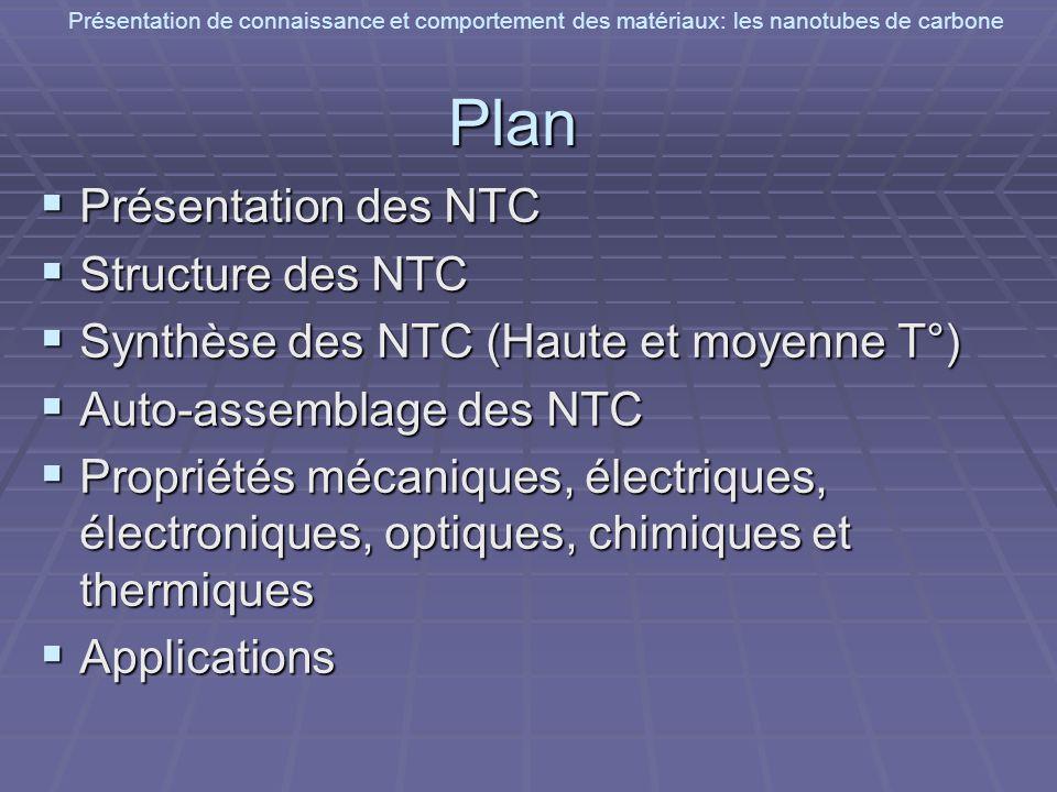 Présentation de connaissance et comportement des matériaux: les nanotubes de carbonePlan Présentation des NTC Présentation des NTC Structure des NTC S