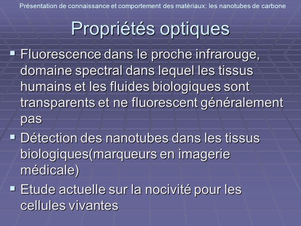 Présentation de connaissance et comportement des matériaux: les nanotubes de carbone Propriétés optiques Fluorescence dans le proche infrarouge, domai