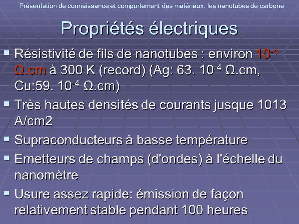 Présentation de connaissance et comportement des matériaux: les nanotubes de carbone Propriétés électriques Résistivité de fils de nanotubes : environ