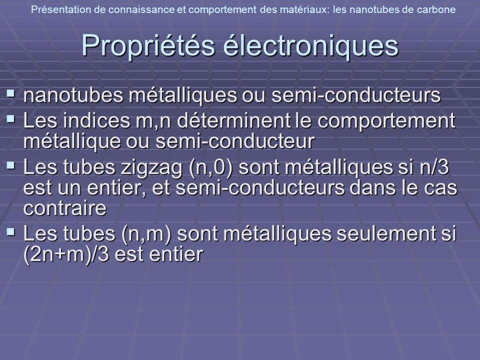 Présentation de connaissance et comportement des matériaux: les nanotubes de carbone Propriétés électroniques nanotubes métalliques ou semi-conducteur