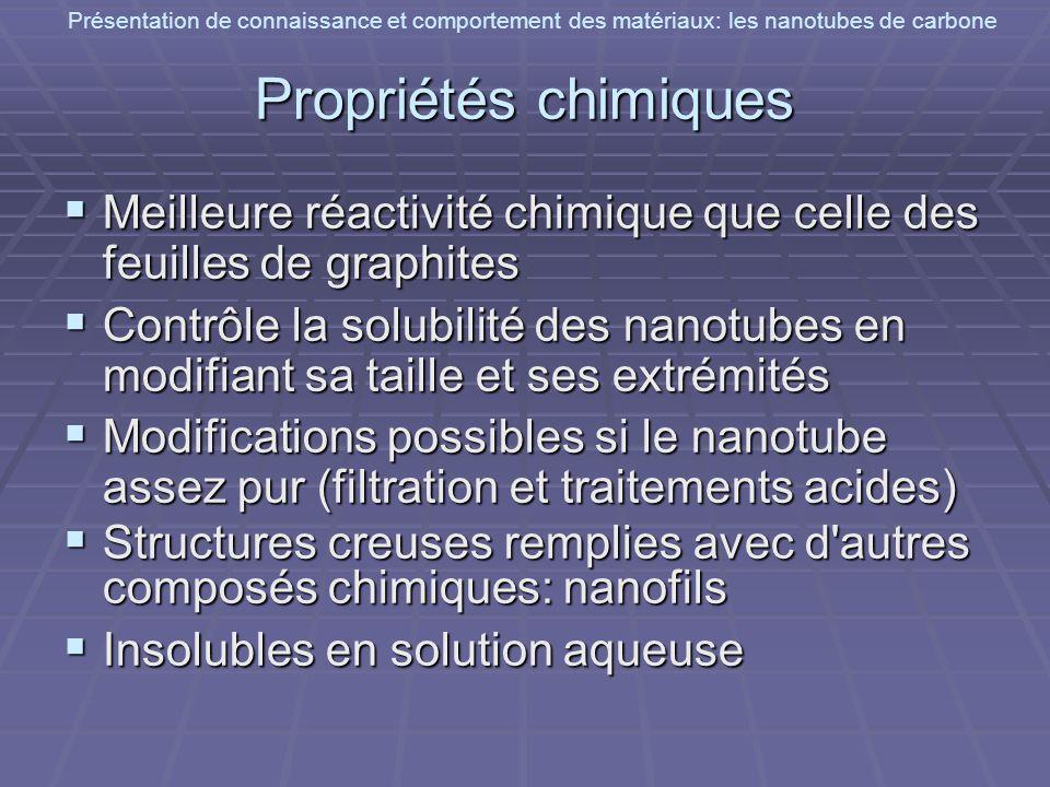 Présentation de connaissance et comportement des matériaux: les nanotubes de carbone Propriétés chimiques Meilleure réactivité chimique que celle des