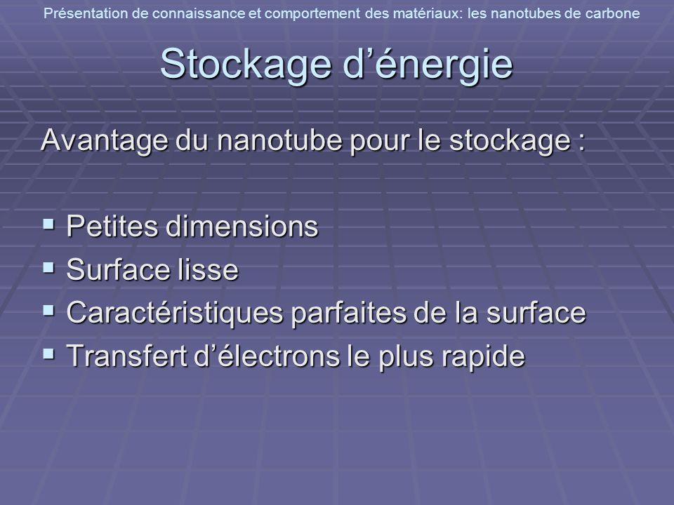Présentation de connaissance et comportement des matériaux: les nanotubes de carbone Stockage dénergie Avantage du nanotube pour le stockage : Petites