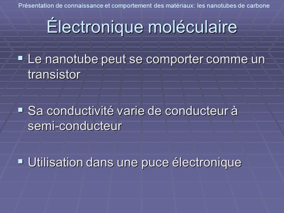 Présentation de connaissance et comportement des matériaux: les nanotubes de carbone Électronique moléculaire Le nanotube peut se comporter comme un t