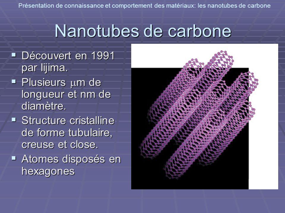 Présentation de connaissance et comportement des matériaux: les nanotubes de carbone Nanotubes de carbone Découvert en 1991 par Iijima. Découvert en 1