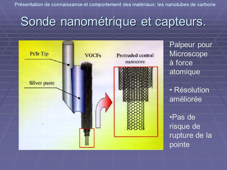 Présentation de connaissance et comportement des matériaux: les nanotubes de carbone Sonde nanométrique et capteurs. Palpeur pour Microscope à force a