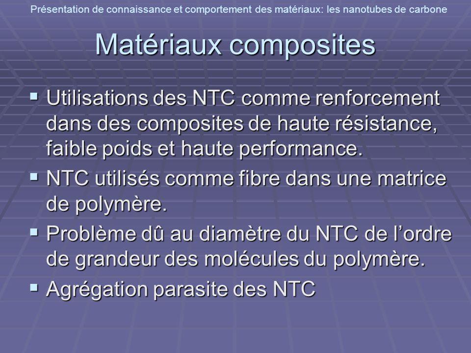 Présentation de connaissance et comportement des matériaux: les nanotubes de carbone Matériaux composites Utilisations des NTC comme renforcement dans