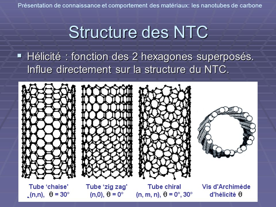 Présentation de connaissance et comportement des matériaux: les nanotubes de carbone Propriétés mécaniques Le module dépend de la taille et des indices (n,m) du nanotube Le module dépend de la taille et des indices (n,m) du nanotube De 1.22 TPA pour les tubes (10,0) et (6,6) à 1.26 TPa pour les nanotubes mono- feuillets larges (20,0).