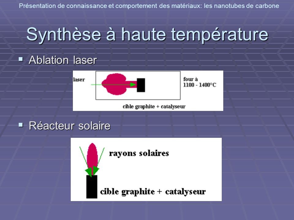 Présentation de connaissance et comportement des matériaux: les nanotubes de carbone Synthèse à moyenne température (500° à 1100°C) Adaptation de la synthèse des fibres de carbones.
