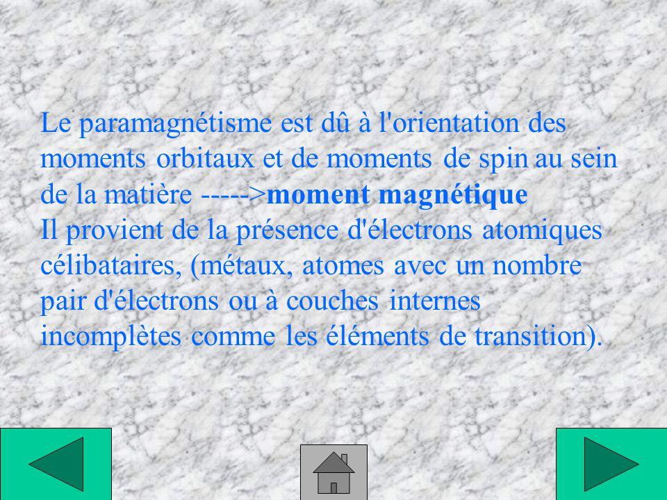 Ces corps paramagnétiques sont caractérisés par une susceptibilité magnétique faible, mais positive.