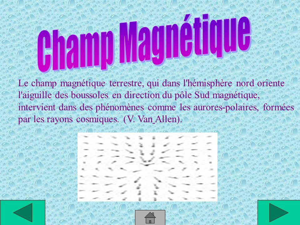 Le champ électrique est une notion qui remonte aux travaux de Coulomb (1785), c est le champ de force associé à une charge électrique unité.