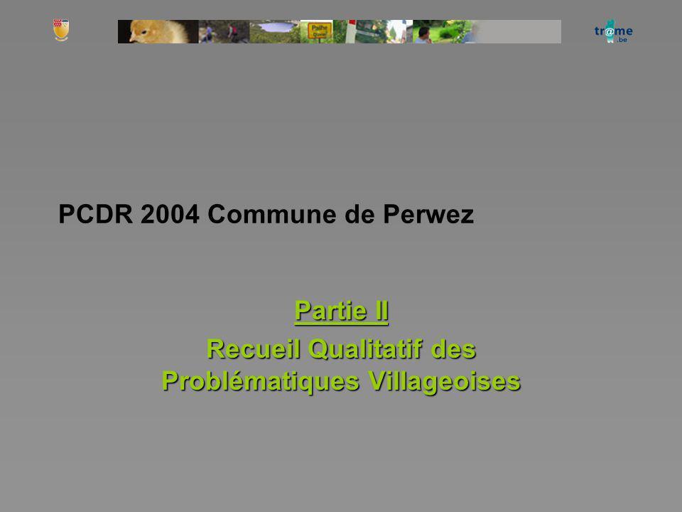 PCDR 2004 Commune de Perwez Partie II Recueil Qualitatif des Problématiques Villageoises