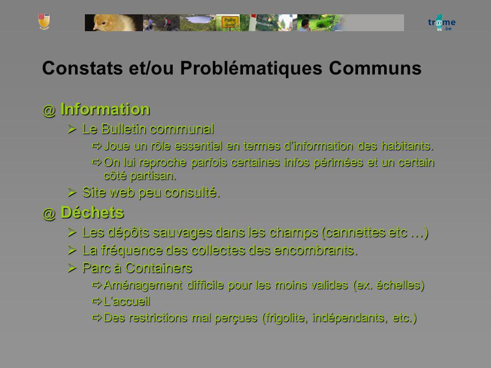 Constats et/ou Problématiques Communs @ Information Le Bulletin communal Le Bulletin communal Joue un rôle essentiel en termes dinformation des habita