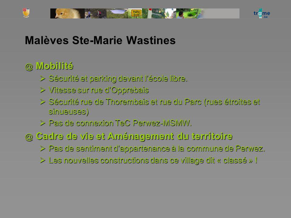 Malèves Ste-Marie Wastines @ Mobilité Sécurité et parking devant lécole libre. Sécurité et parking devant lécole libre. Vitesse sur rue dOpprebais Vit