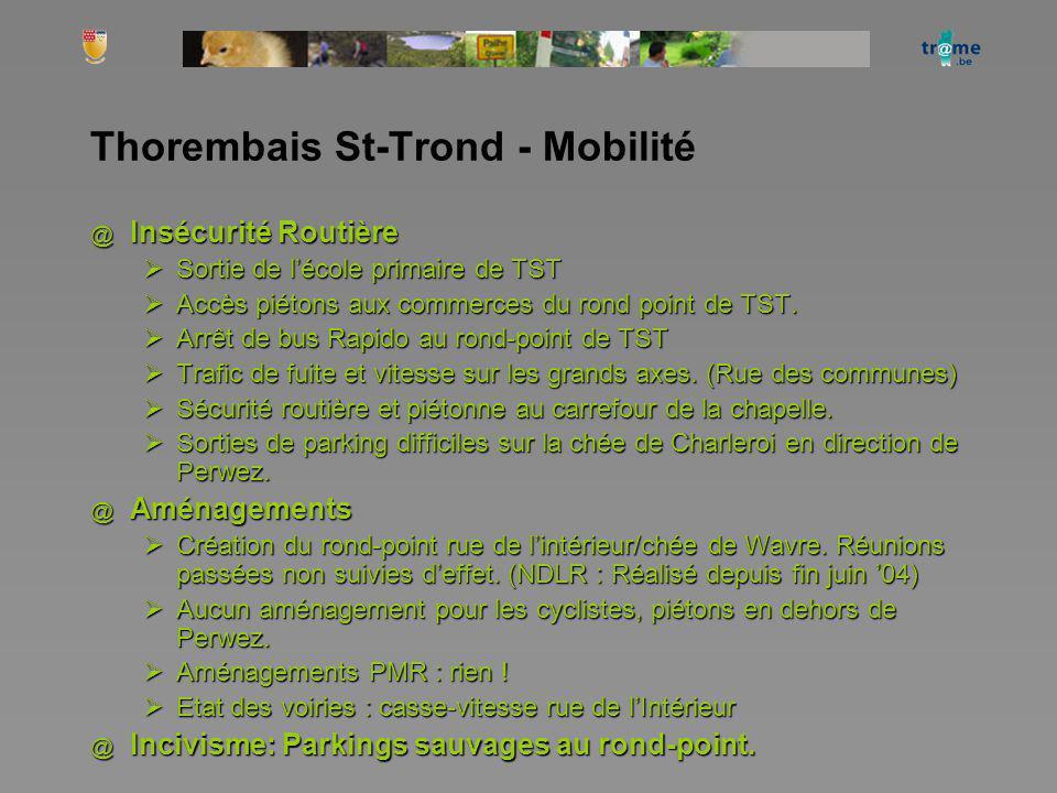 Thorembais St-Trond - Mobilité @ Insécurité Routière Sortie de lécole primaire de TST Sortie de lécole primaire de TST Accès piétons aux commerces du