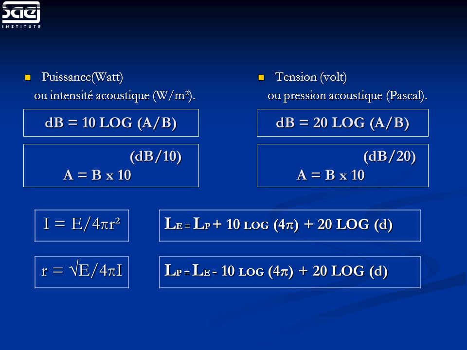 Perception latérale différence spectrale Perception latérale différence spectrale différence temporelle différence temporelle différence de phase différence de phase différence de niveau différence de niveau Perception verticale Perception verticale