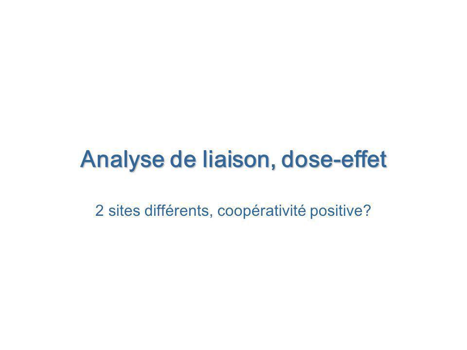 Analyse de liaison, dose-effet 2 sites différents, coopérativité positive?