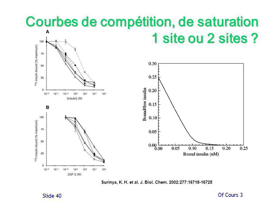 Of Cours 3 Slide 40 Surinya, K.H. et al. J. Biol.