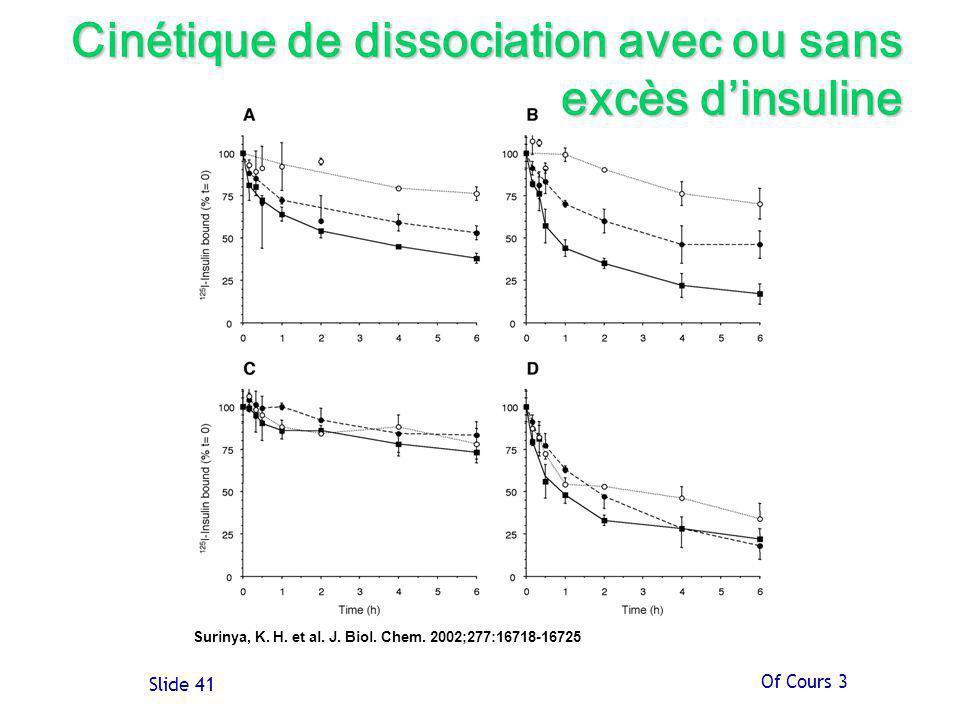 Of Cours 3 Slide 41 Surinya, K.H. et al. J. Biol.