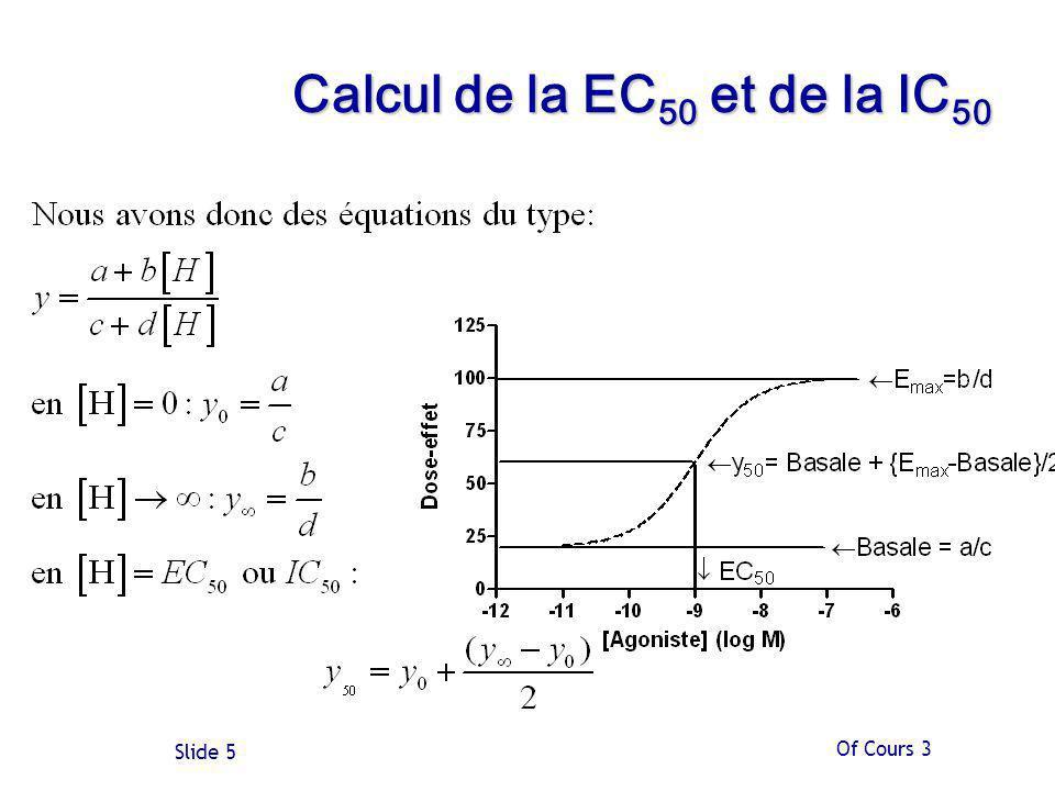 Of Cours 3 Slide 5 Calcul de la EC 50 et de la IC 50