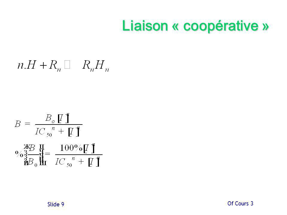 Of Cours 3 Slide 10 Correspondance IC 50 -EC 50 absolue.