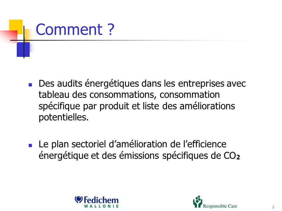 3 Comment ? Des audits énergétiques dans les entreprises avec tableau des consommations, consommation spécifique par produit et liste des amélioration