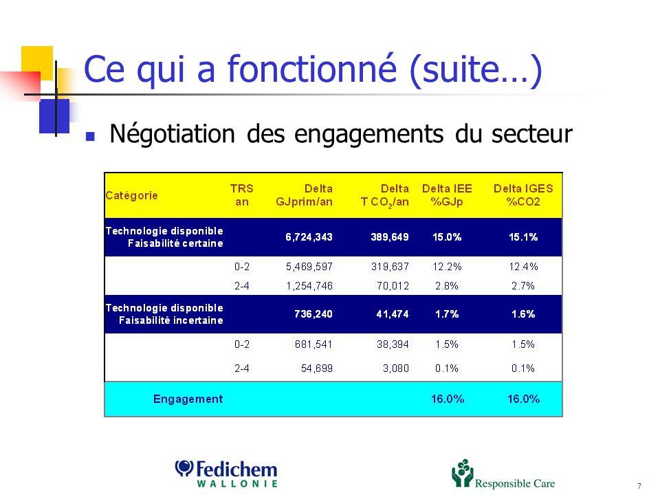 7 Ce qui a fonctionné (suite…) Négotiation des engagements du secteur