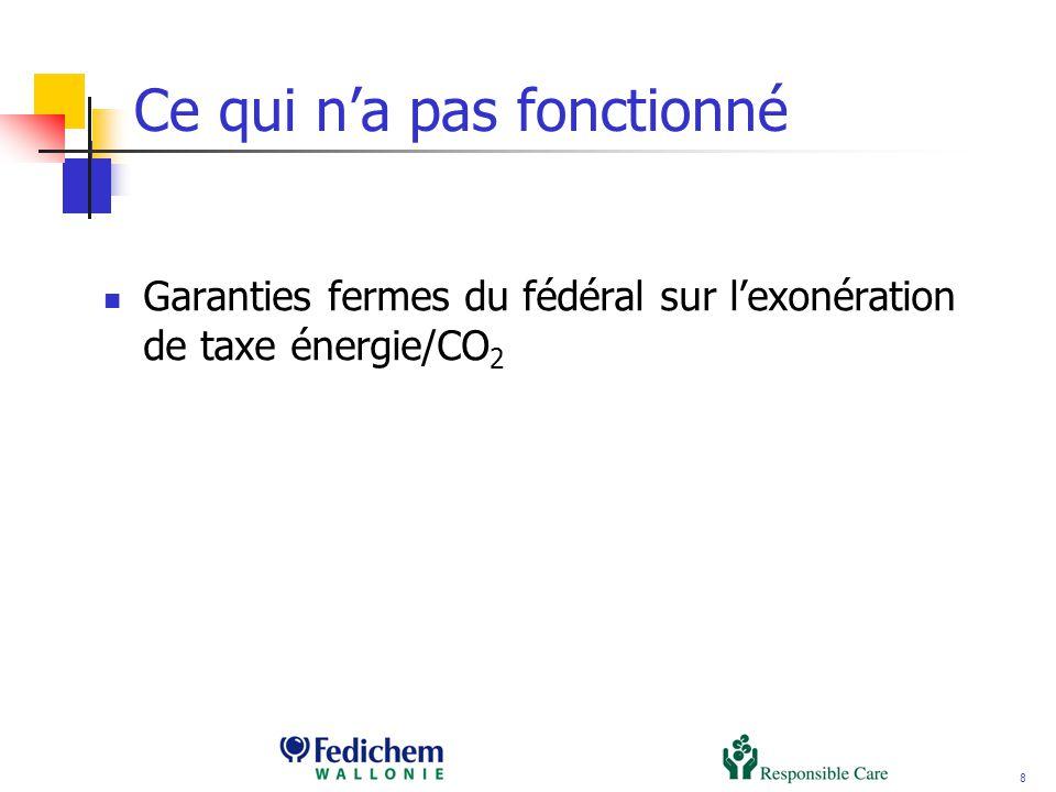 8 Ce qui na pas fonctionné Garanties fermes du fédéral sur lexonération de taxe énergie/CO 2
