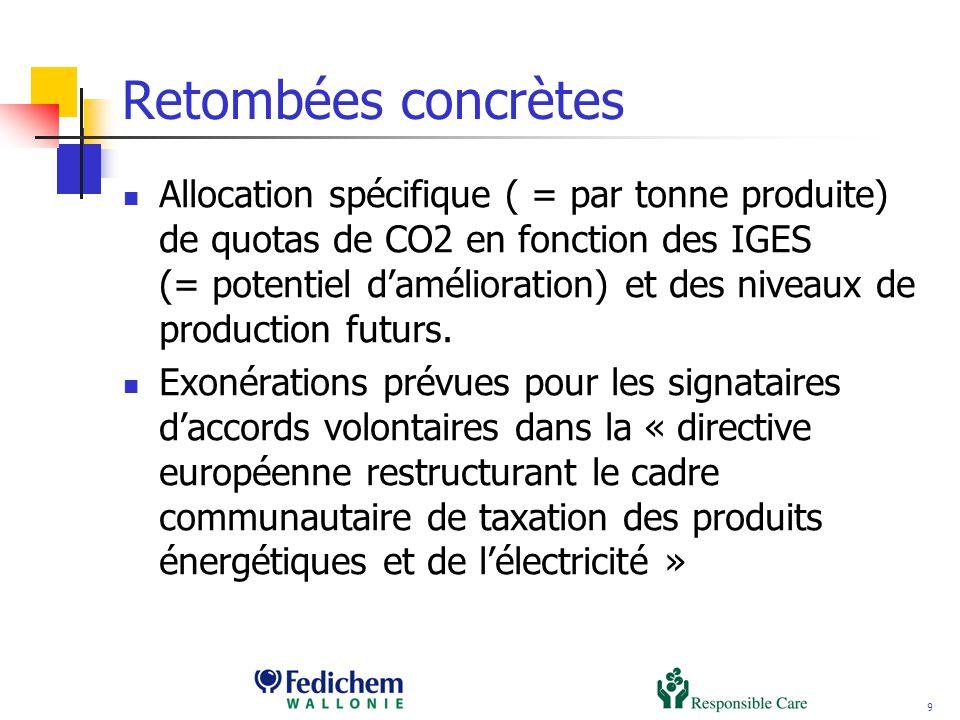 9 Retombées concrètes Allocation spécifique ( = par tonne produite) de quotas de CO2 en fonction des IGES (= potentiel damélioration) et des niveaux d