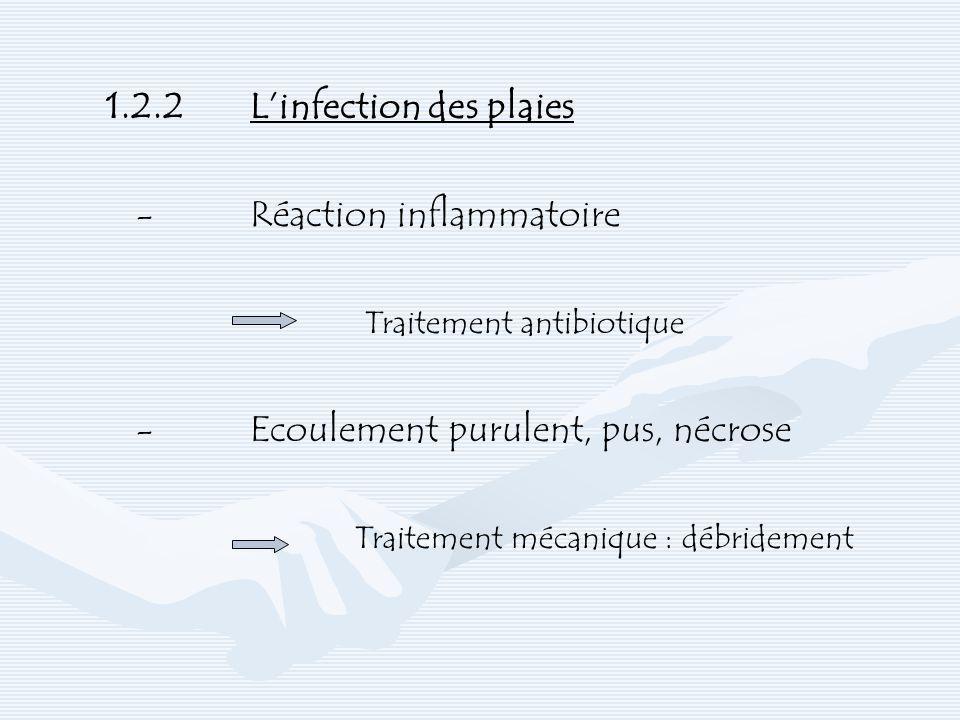 1.2.2Linfection des plaies -Réaction inflammatoire Traitement antibiotique -Ecoulement purulent, pus, nécrose Traitement mécanique : débridement