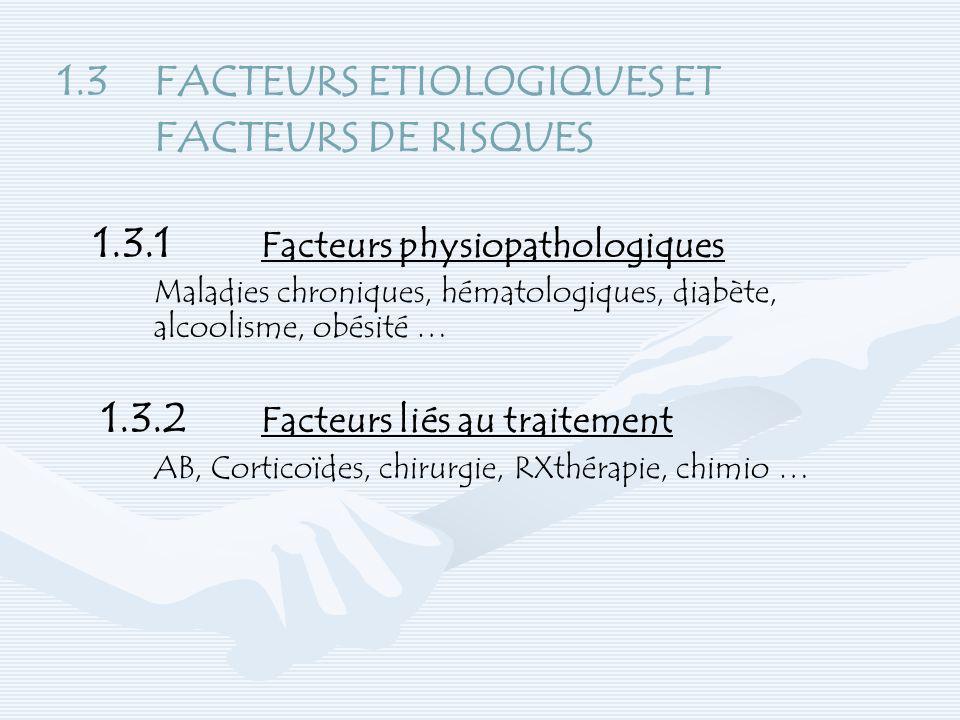 1.3FACTEURS ETIOLOGIQUES ET FACTEURS DE RISQUES 1.3.1 Facteurs physiopathologiques Maladies chroniques, hématologiques, diabète, alcoolisme, obésité …